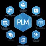 PLM Solution